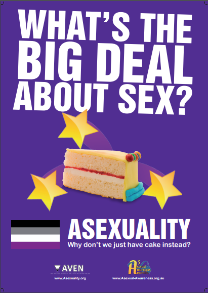 Asexual spectrum definition