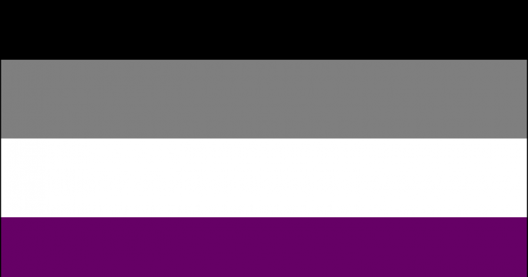 Affectional orientation asexual definition